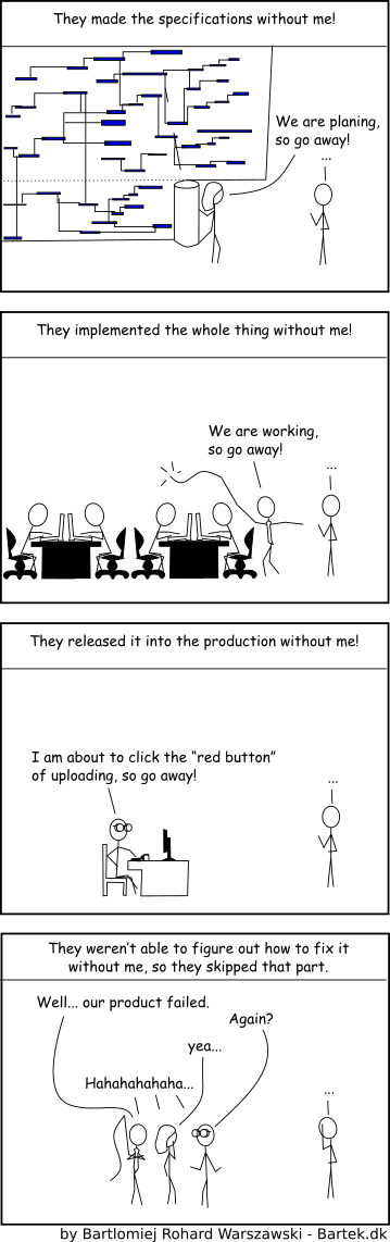 0046 - War of the tester