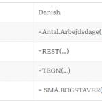 Translation table for excel