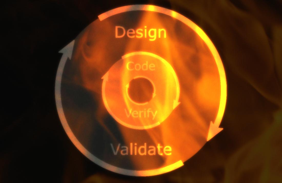 Test Driven Development materials version 1.5
